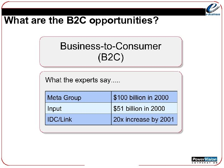 What are the B 2 C opportunities?