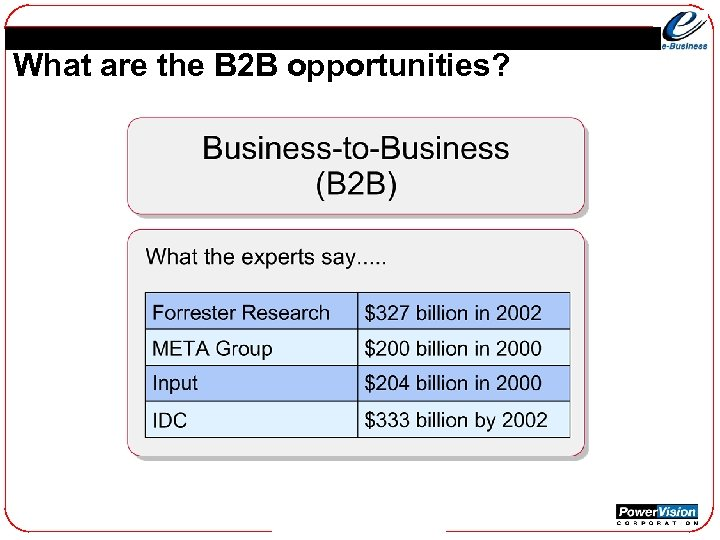 What are the B 2 B opportunities?