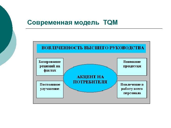 Современная модель TQM