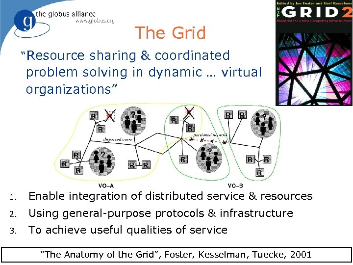 """The Grid """"Resource sharing & coordinated problem solving in dynamic … virtual organizations"""" 1."""