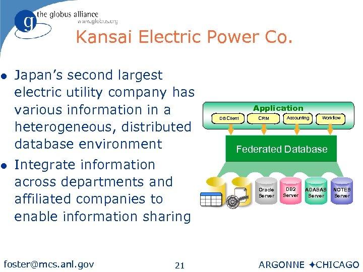 Kansai Electric Power Co. l l Japan's second largest electric utility company has various