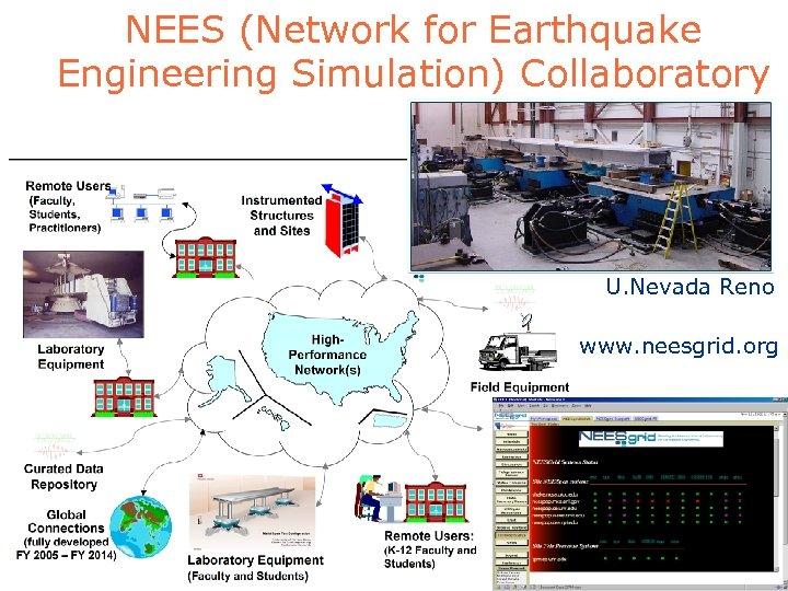 NEES (Network for Earthquake Engineering Simulation) Collaboratory U. Nevada Reno www. neesgrid. org