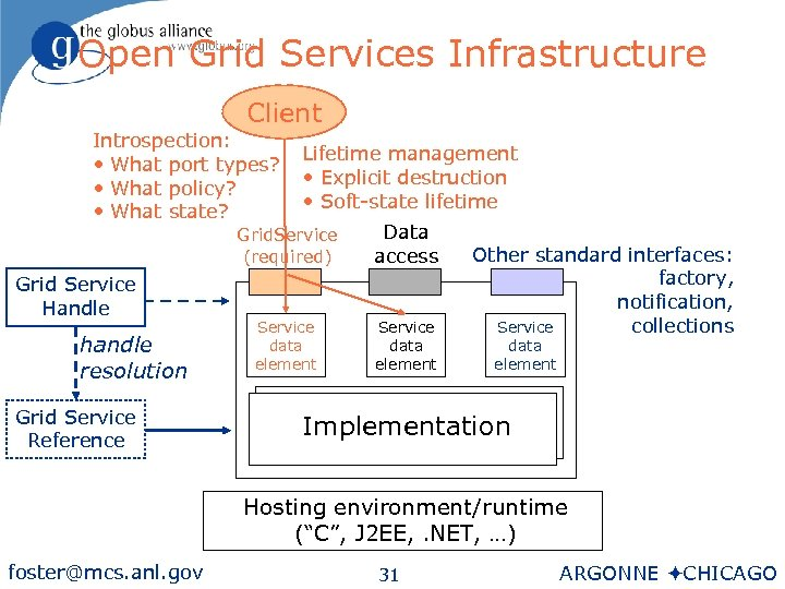 Open Grid Services Infrastructure Client Introspection: • What port types? • What policy? •