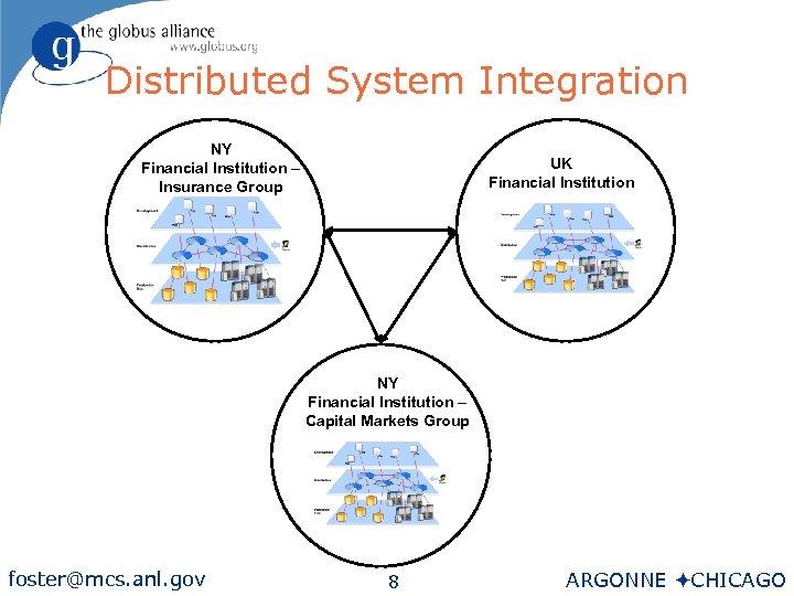 Distributed System Integration NY Financial Institution – Insurance Group UK Financial Institution NY Financial