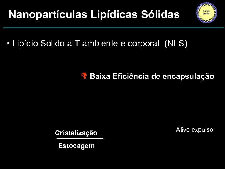 Nanopartículas Lipídicas Sólidas • Lipídio Sólido a T ambiente e corporal (NLS) Baixa Eficiência
