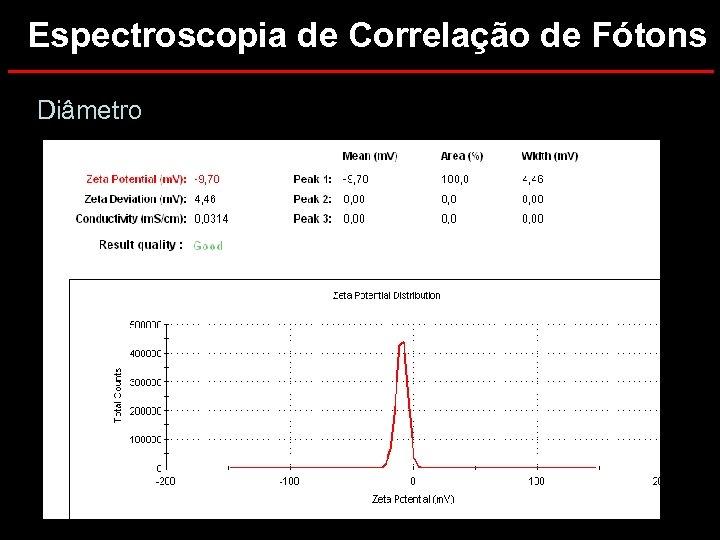 Espectroscopia de Correlação de Fótons Diâmetro