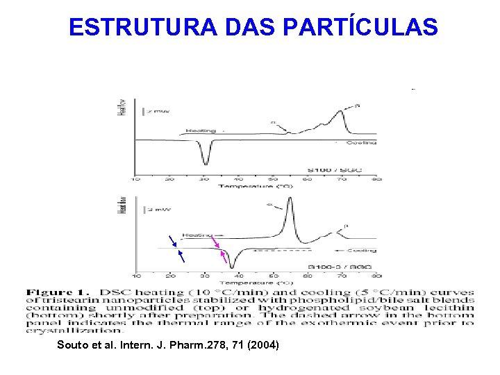 ESTRUTURA DAS PARTÍCULAS Matriz Homogênea (solução sólida) Homogeneização a frio Parede Rica em Ativo