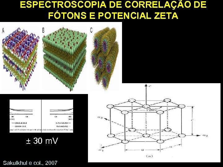ESPECTROSCOPIA DE CORRELAÇÃO DE FÓTONS E POTENCIAL ZETA ± 30 m. V Sakulkhul e