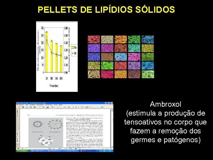 PELLETS DE LIPÍDIOS SÓLIDOS Ambroxol (estimula a produção de tensoativos no corpo que fazem