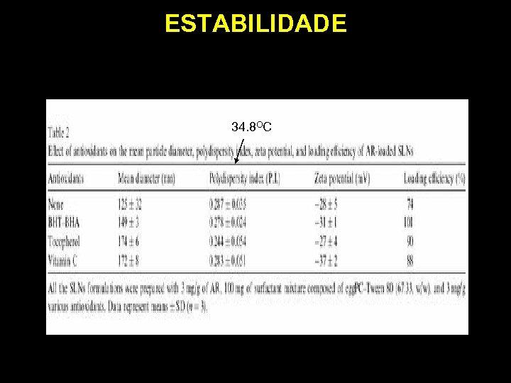 ESTABILIDADE 34. 8 OC