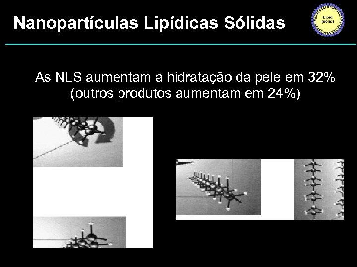 Nanopartículas Lipídicas Sólidas As NLS aumentam a hidratação da pele em 32% (outros produtos