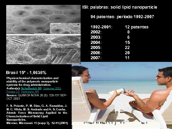 ISI: palabras: solid lipid nanoparticle 94 patentes: período 1992 -2007 1992 -2001: 2002: 2003: