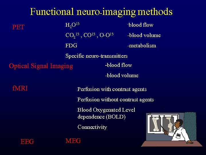 Functional neuro-imaging methods -blood CO 215 , CO 15 , O-O 15 -blood volume