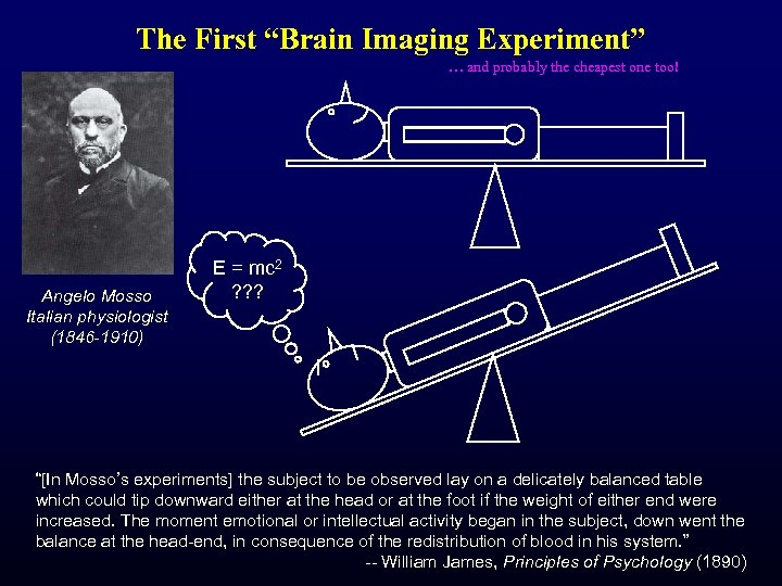 "The First ""Brain Imaging Experiment"" … and probably the cheapest one too! Angelo Mosso"