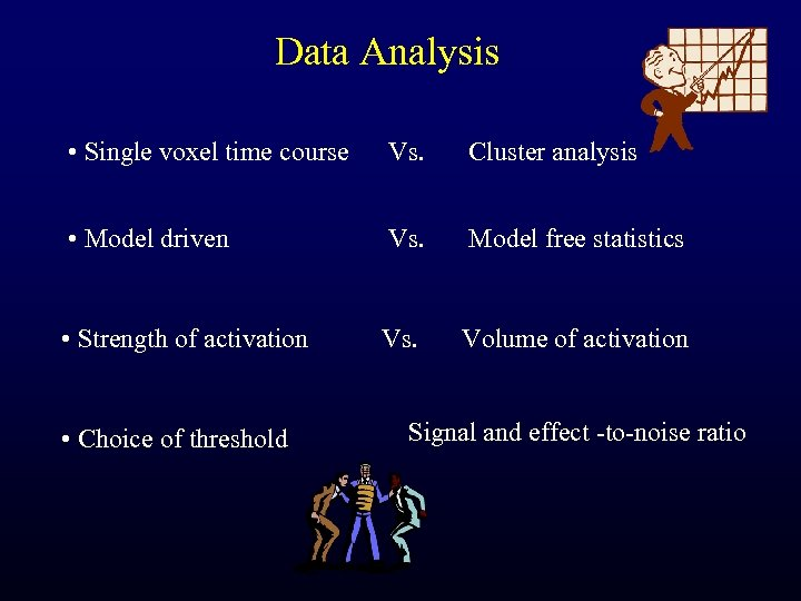 Data Analysis • Single voxel time course Vs. Cluster analysis • Model driven Vs.