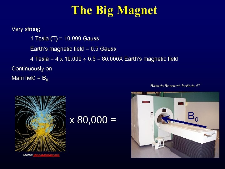 The Big Magnet Very strong 1 Tesla (T) = 10, 000 Gauss Earth's magnetic