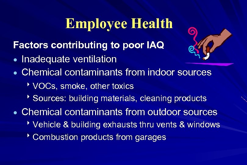 Employee Health Factors contributing to poor IAQ · Inadequate ventilation · Chemical contaminants from