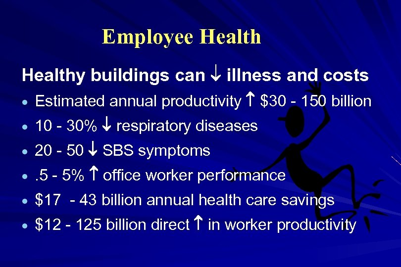 Employee Healthy buildings can illness and costs · Estimated annual productivity $30 - 150