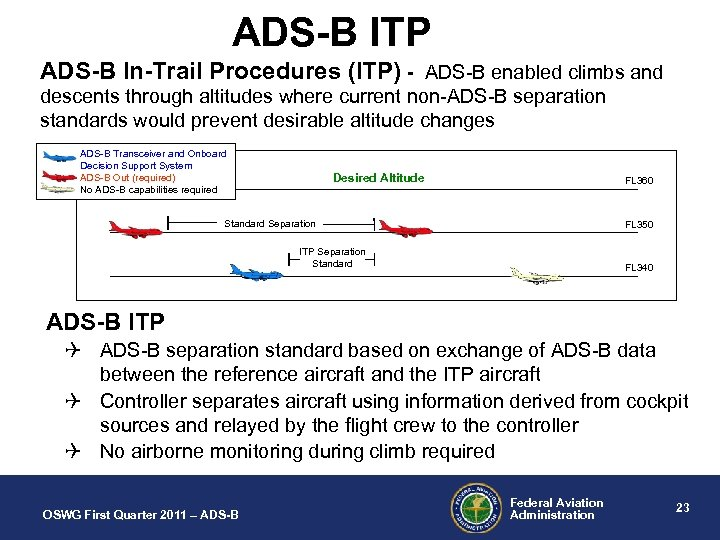 ADS-B ITP ADS-B In-Trail Procedures (ITP) - ADS-B enabled climbs and descents through altitudes