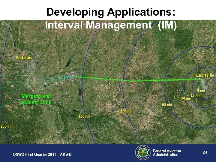 Developing Applications: Interval Management (IM) OSWG First Quarter 2011 – ADS-B Federal Aviation Administration