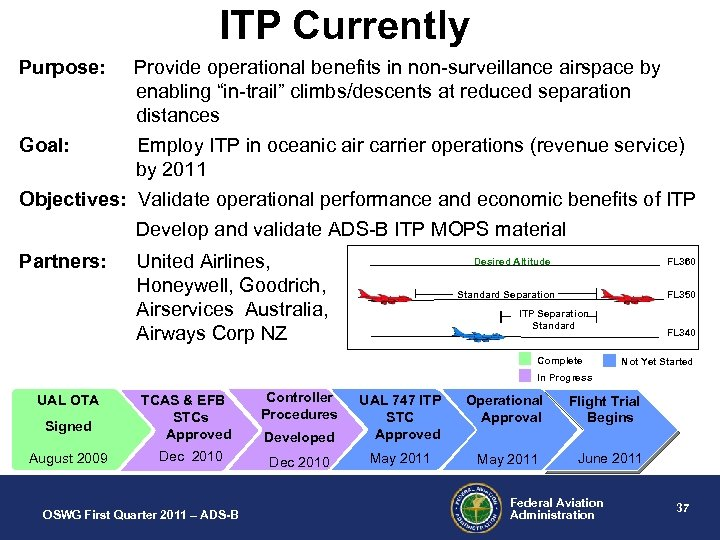"ITP Currently Purpose: Provide operational benefits in non-surveillance airspace by enabling ""in-trail"" climbs/descents"