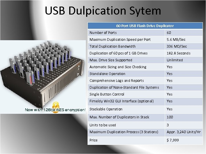 USB Dulpication Sytem 60 Port USB Flash Drive Duplicator Number of Ports 60 Maximum