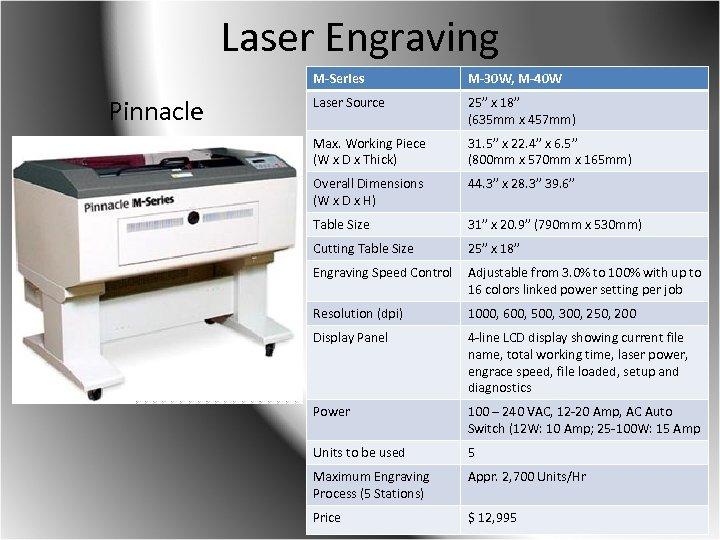 """Laser Engraving M-Series Pinnacle M-30 W, M-40 W Laser Source 25"""" x 18"""" (635"""