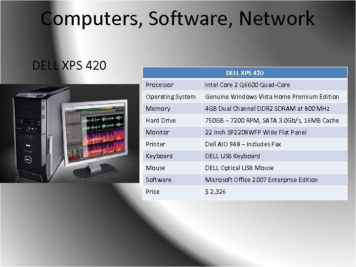 Computers, Software, Network DELL XPS 420 Processor Intel Core 2 Q 6600 Quad-Core Operating