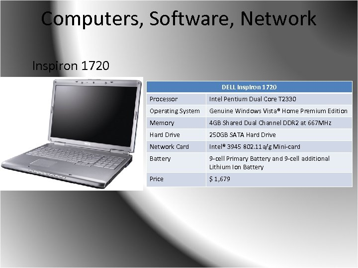 Computers, Software, Network Inspiron 1720 DELL Inspiron 1720 Processor Intel Pentium Dual Core T