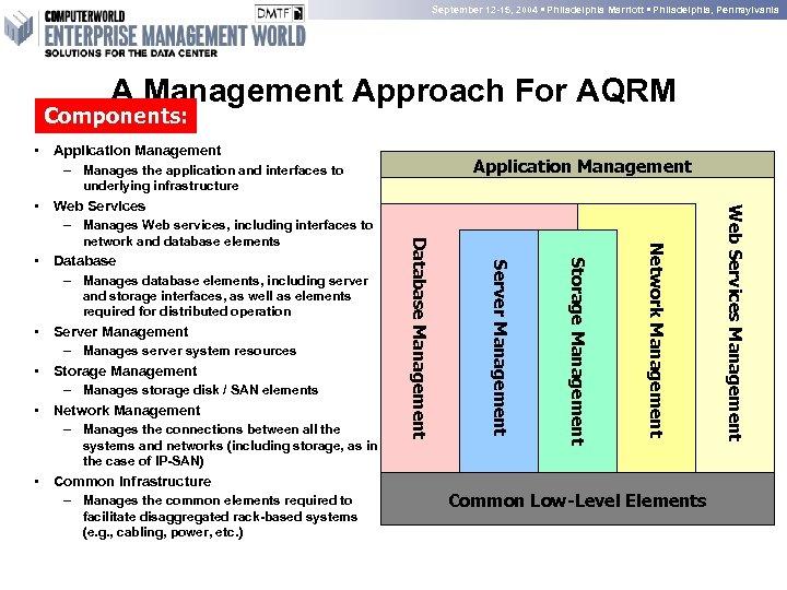 September 12 -15, 2004 • Philadelphia Marriott • Philadelphia, Pennsylvania A Management Approach For