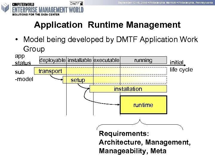 September 12 -15, 2004 • Philadelphia Marriott • Philadelphia, Pennsylvania Application Runtime Management •