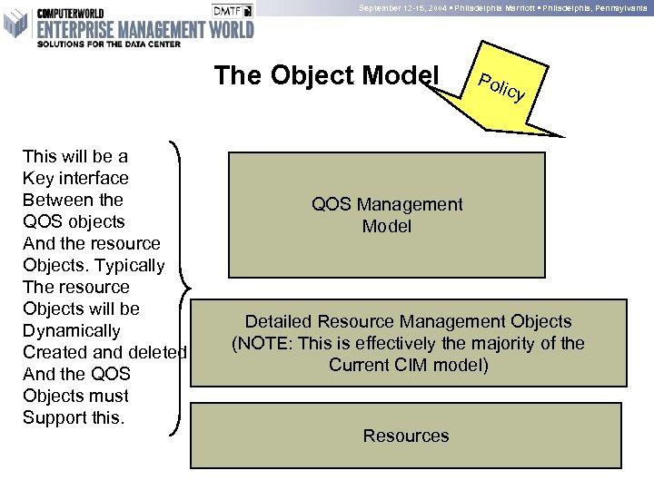 September 12 -15, 2004 • Philadelphia Marriott • Philadelphia, Pennsylvania The Object Model This