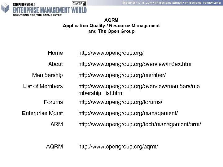 September 12 -15, 2004 • Philadelphia Marriott • Philadelphia, Pennsylvania AQRM Application Quality /