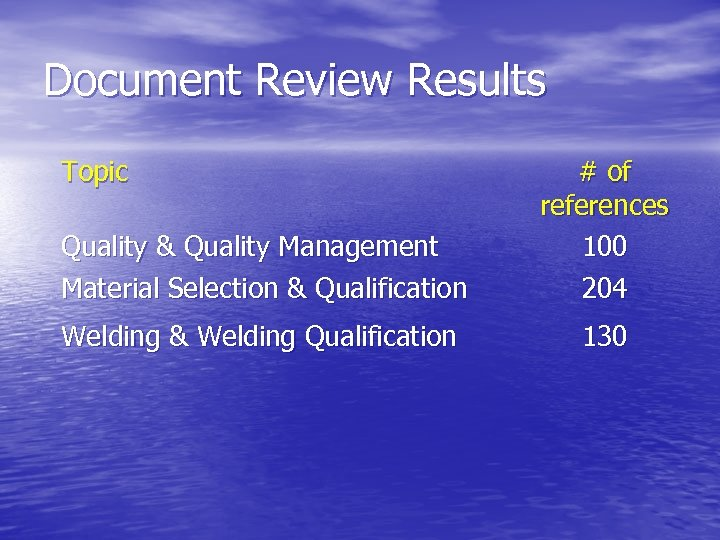 Document Review Results Topic Quality & Quality Management Material Selection & Qualification # of