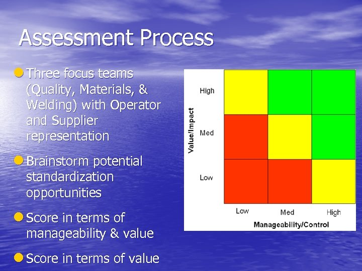 Assessment Process l Three focus teams (Quality, Materials, & Welding) with Operator and Supplier