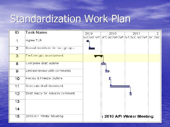 Standardization Work Plan