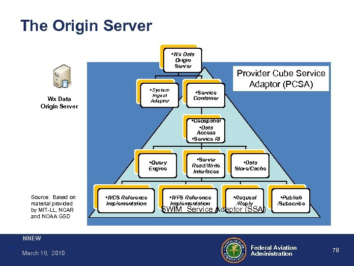 The Origin Server • Wx Data Origin Server • System Ingest Adaptor Wx Data