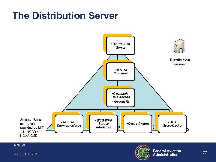 The Distribution Server • Service Container • Geospatial Data Access • Service RI Source: