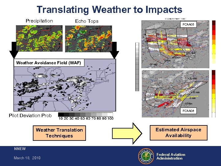 Translating Weather to Impacts Precipitation Echo Tops FCAA 05 +20 min +10 min Weather