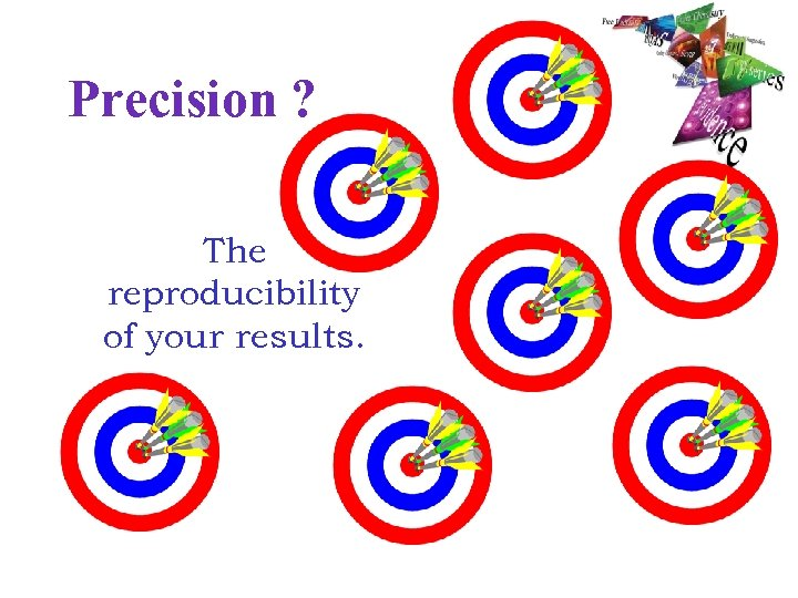 Precision ? The reproducibility of your results.