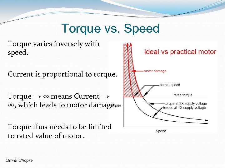 Torque vs. Speed Torque varies inversely with speed. Current is proportional to torque. Torque