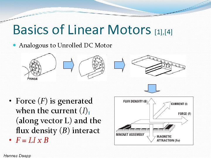 Basics of Linear Motors [1], [4] Analogous to Unrolled DC Motor • Force (F)