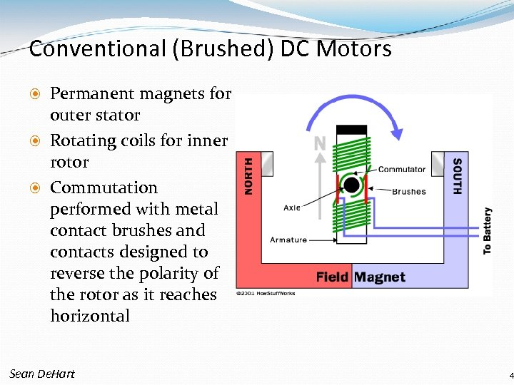 Conventional (Brushed) DC Motors Permanent magnets for outer stator Rotating coils for inner rotor