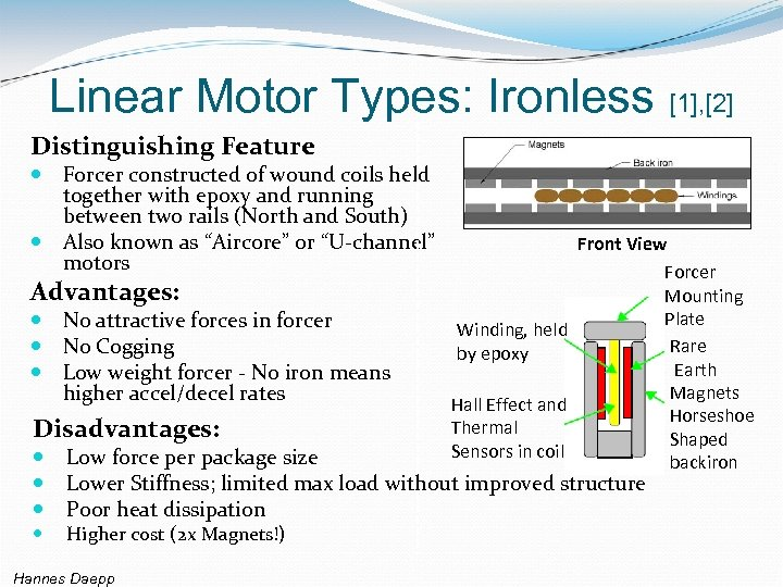 Top View Linear Motor Types: Ironless [1], [2] Distinguishing Feature Forcer constructed of wound