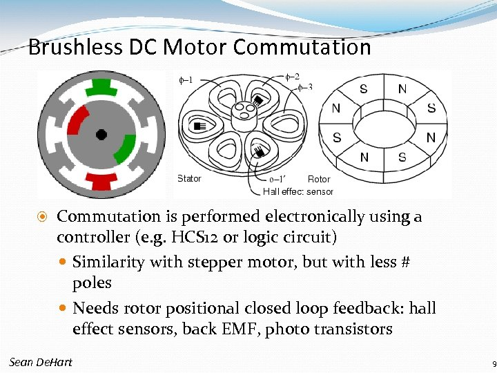 Brushless DC Motor Commutation is performed electronically using a controller (e. g. HCS 12