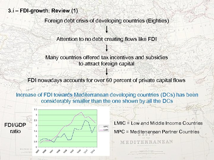 3. i – FDI-growth: Review (1) Foreign debt crisis of developing countries (Eighties) Attention
