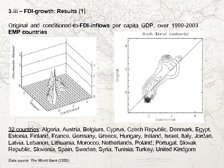 3. iii – FDI-growth: Results (1) Original and conditioned-to-FDI-inflows per capita GDP, over 1990