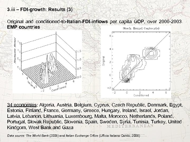 3. iii – FDI-growth: Results (3) Original and conditioned-to-Italian-FDI-inflows per capita GDP, over 2000