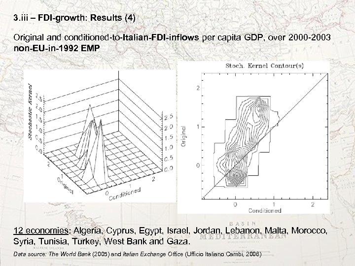 3. iii – FDI-growth: Results (4) Original and conditioned-to-Italian-FDI-inflows per capita GDP, over 2000
