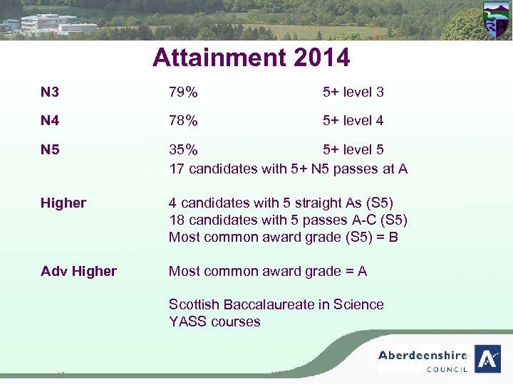 Attainment 2014 N 3 79% 5+ level 3 N 4 78% 5+ level 4